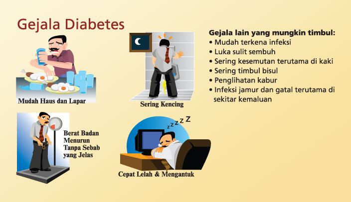 Tips Mengatasi Gejala Diabetes